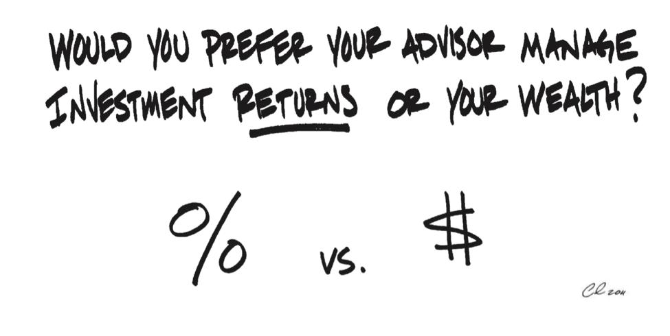 Investment Returns vs Wealth
