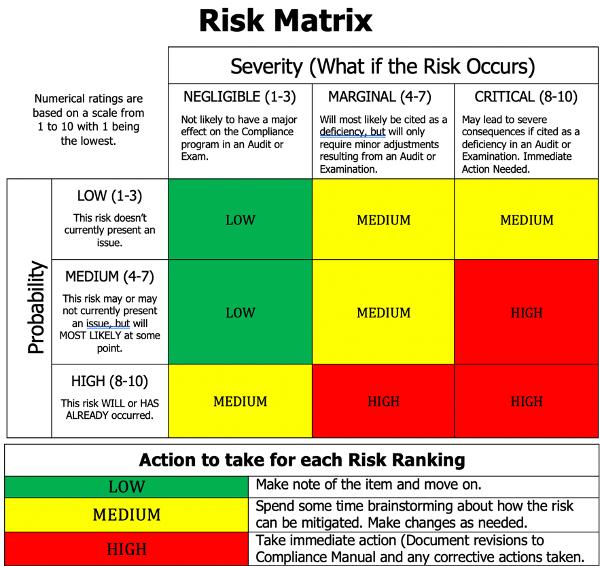 Risk Matrix-1