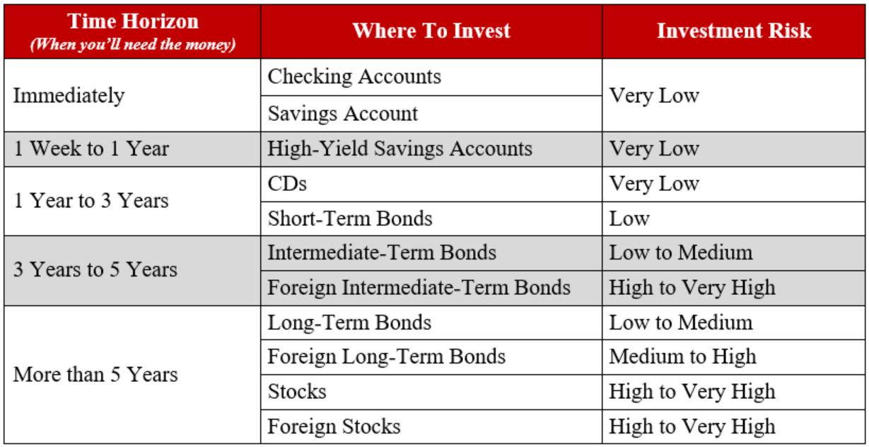 remote-financial-graph